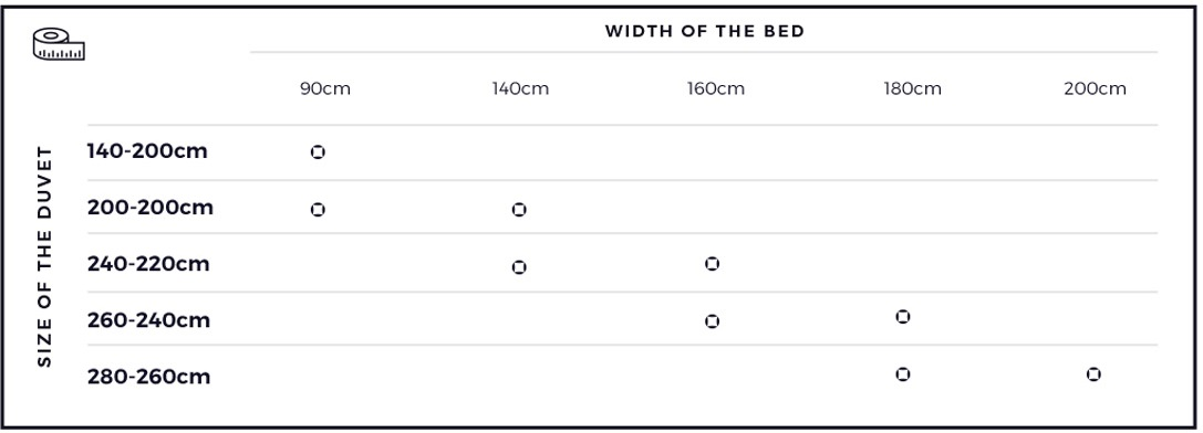 What is the size of your bed ? ?